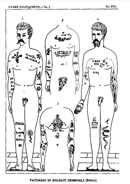 Tatuaggi e Criminalità: la curiosa ricerca di C. Lombroso