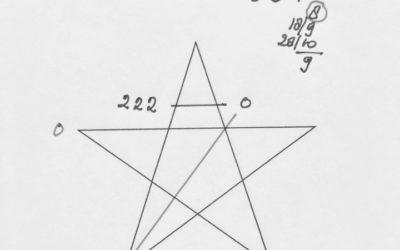 02-02-2020 Misteri e curiosità sul Giorno palindromo della Candelora
