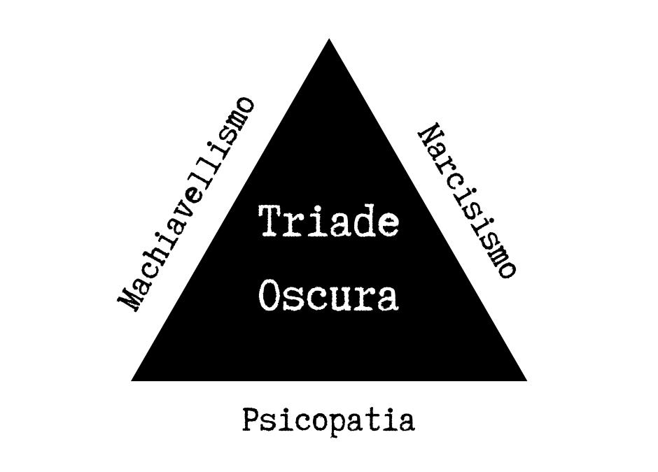 Attenzione alla Triade Oscura: Narcisismo, Machiavellismo e Psicopatia
